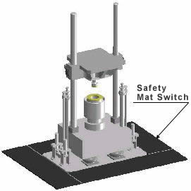 Safety Mat Switch for Dorp Tester and Shock Tester